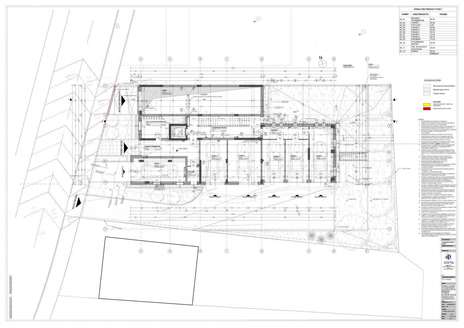 Архитектурни планове на Варвара Хаус
